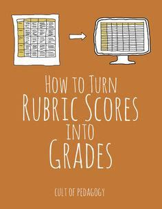 How to create a good oral book report